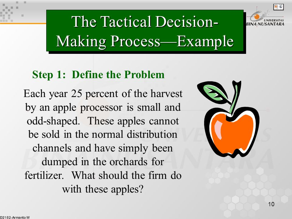 D2182-Armanto W 10 The Tactical Decision- Making Process—Example Each year 25 percent of the harvest by an apple processor is small and odd-shaped. Th