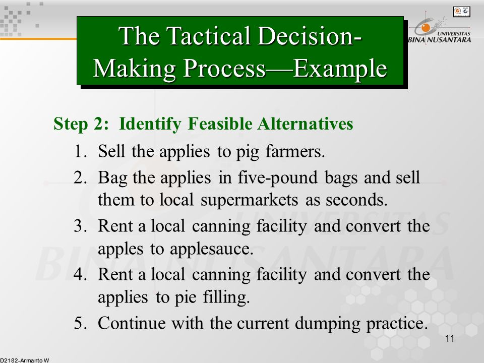 D2182-Armanto W 11 The Tactical Decision- Making Process—Example Step 2: Identify Feasible Alternatives 1.Sell the applies to pig farmers. 2.Bag the a