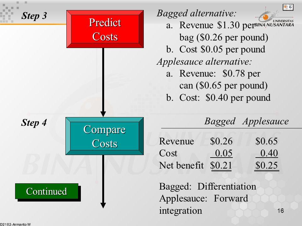 D2182-Armanto W 16 Step 3 Predict Costs Bagged alternative: a.Revenue $1.30 per bag ($0.26 per pound) b.Cost $0.05 per pound Applesauce alternative: a