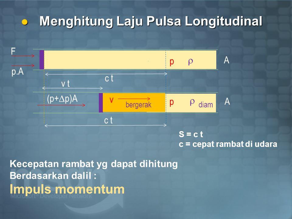Menghitung Laju Pulsa Longitudinal Menghitung Laju Pulsa Longitudinal v  F p.A v t diam p A A p  bergerak c t (p+  p)A c t S = c t c = cepat rambat