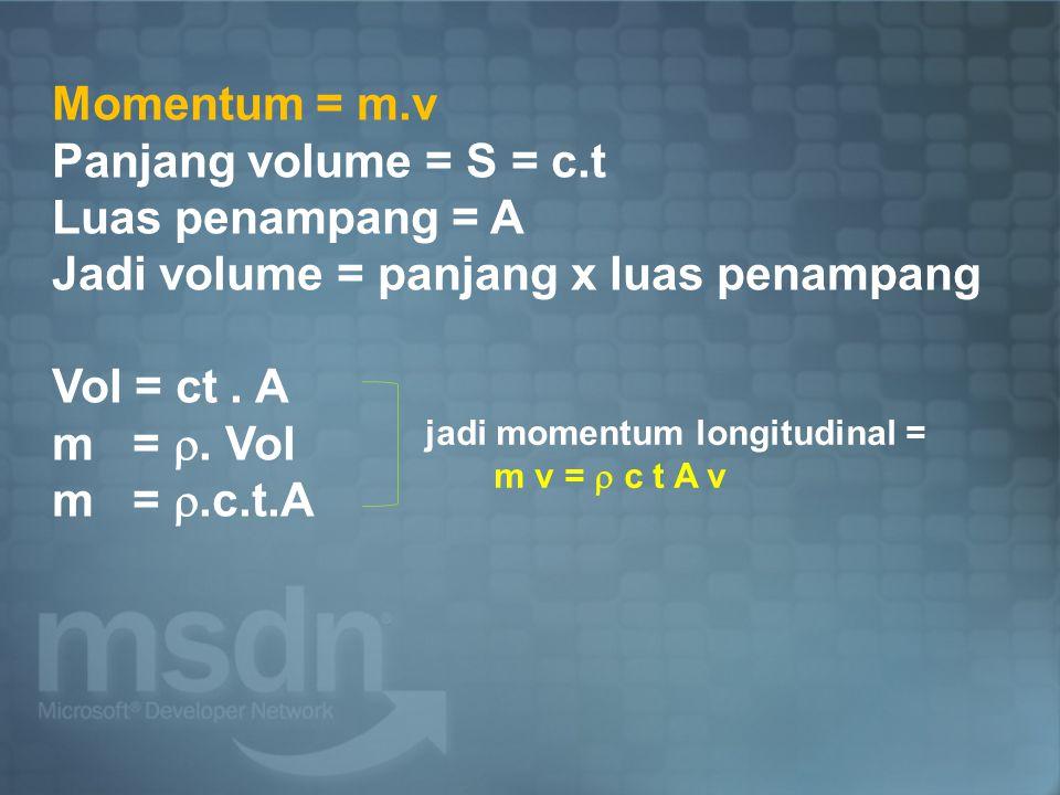 Momentum = m.v Panjang volume = S = c.t Luas penampang = A Jadi volume = panjang x luas penampang Vol = ct. A m = . Vol m = .c.t.A jadi momentum lon