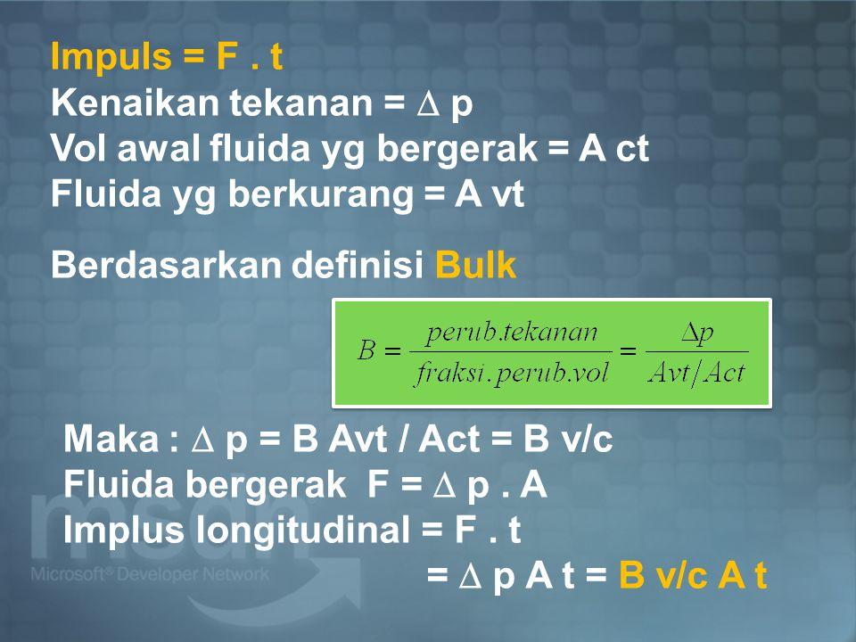 Impuls = F. t Kenaikan tekanan =  p Vol awal fluida yg bergerak = A ct Fluida yg berkurang = A vt Berdasarkan definisi Bulk Maka :  p = B Avt / Act