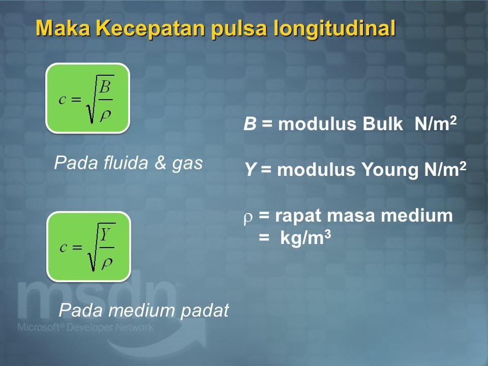 Maka Kecepatan pulsa longitudinal Pada fluida & gas B = modulus Bulk N/m 2 Y = modulus Young N/m 2  = rapat masa medium = kg/m 3 Pada medium padat