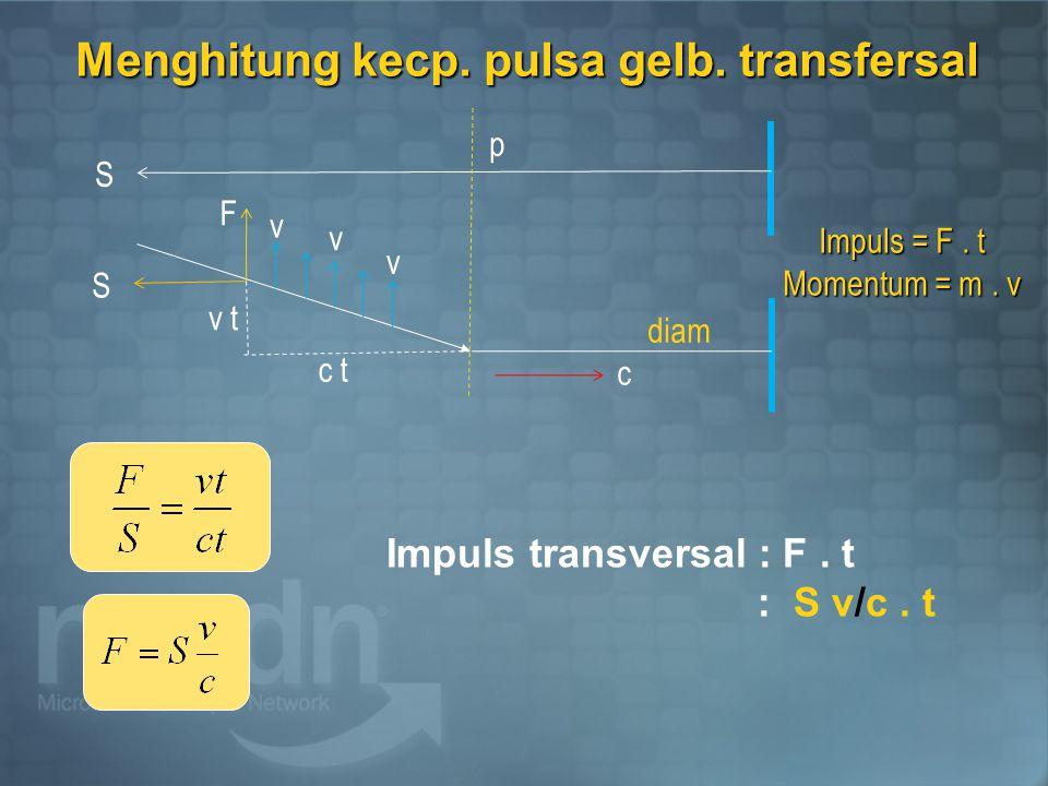 Menghitung kecp. pulsa gelb. transfersal diam p c c t F S S v t v v v Impuls = F. t Momentum = m. v Impuls transversal : F. t : S v/c. t