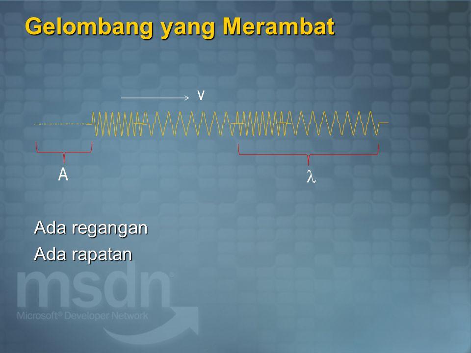 Gelombang yang Merambat Ada regangan Ada rapatan v A