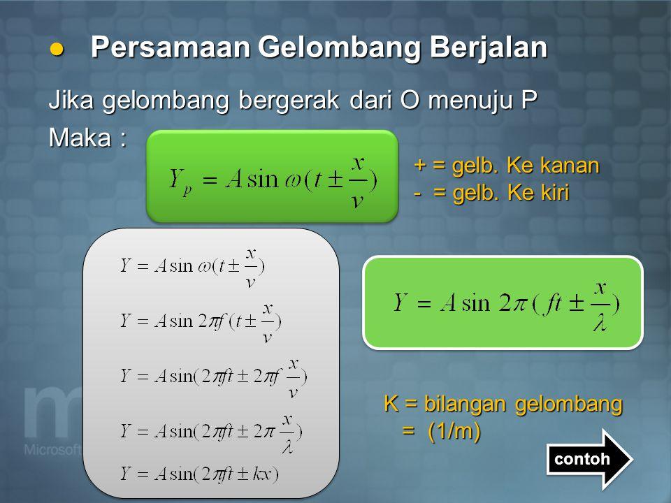 Persamaan Gelombang Berjalan Persamaan Gelombang Berjalan Jika gelombang bergerak dari O menuju P Maka : + = gelb. Ke kanan - = gelb. Ke kiri K = bila