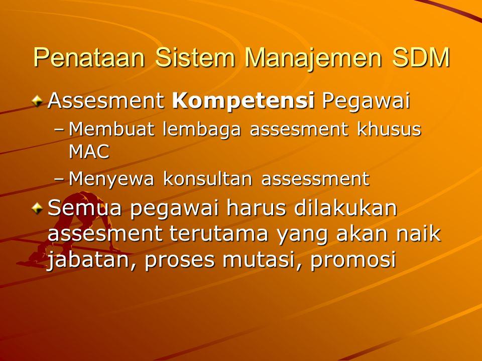 Penataan Sistem Manajemen SDM Assesment Kompetensi Pegawai –Membuat lembaga assesment khusus MAC –Menyewa konsultan assessment Semua pegawai harus dil