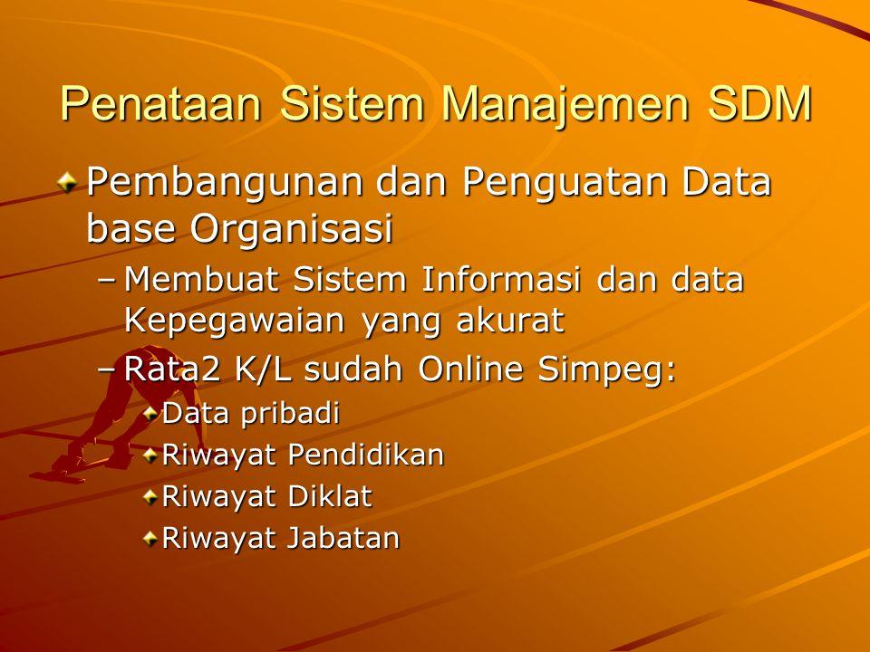 Penataan Sistem Manajemen SDM Pembangunan dan Penguatan Data base Organisasi –Membuat Sistem Informasi dan data Kepegawaian yang akurat –Rata2 K/L sud