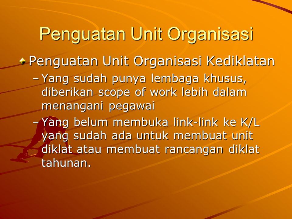 Penguatan Unit Organisasi Penguatan Unit Organisasi Kediklatan –Yang sudah punya lembaga khusus, diberikan scope of work lebih dalam menangani pegawai
