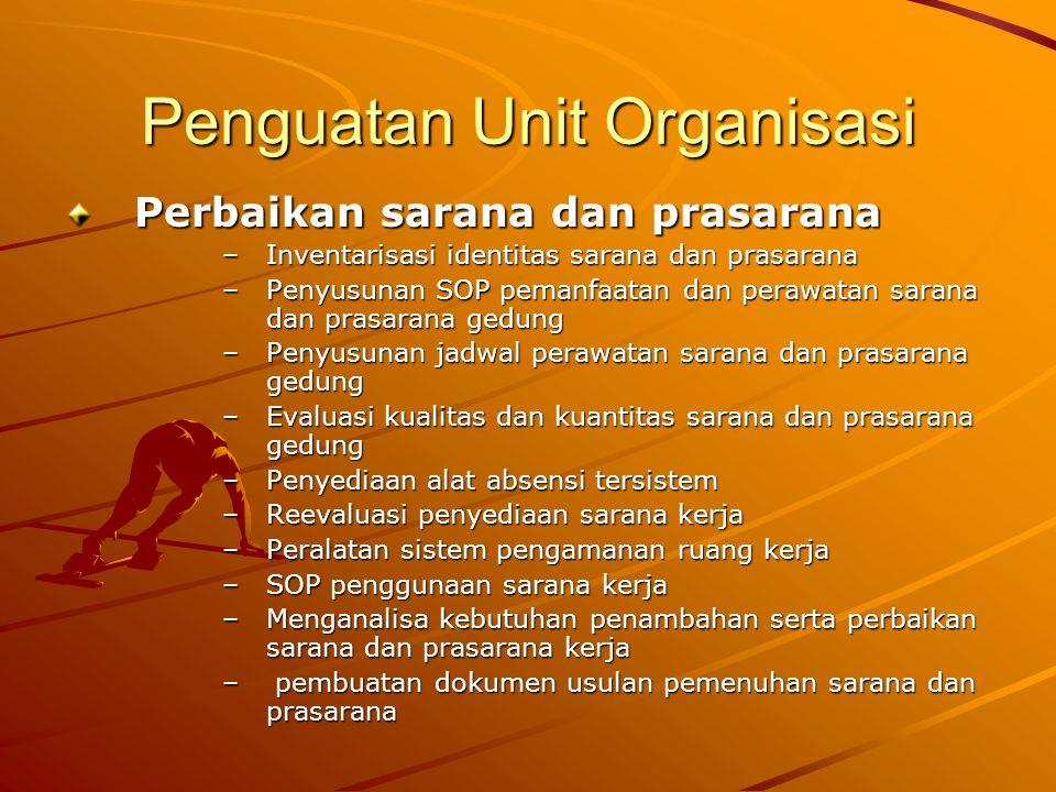Penguatan Unit Organisasi Perbaikan sarana dan prasarana –Inventarisasi identitas sarana dan prasarana –Penyusunan SOP pemanfaatan dan perawatan saran