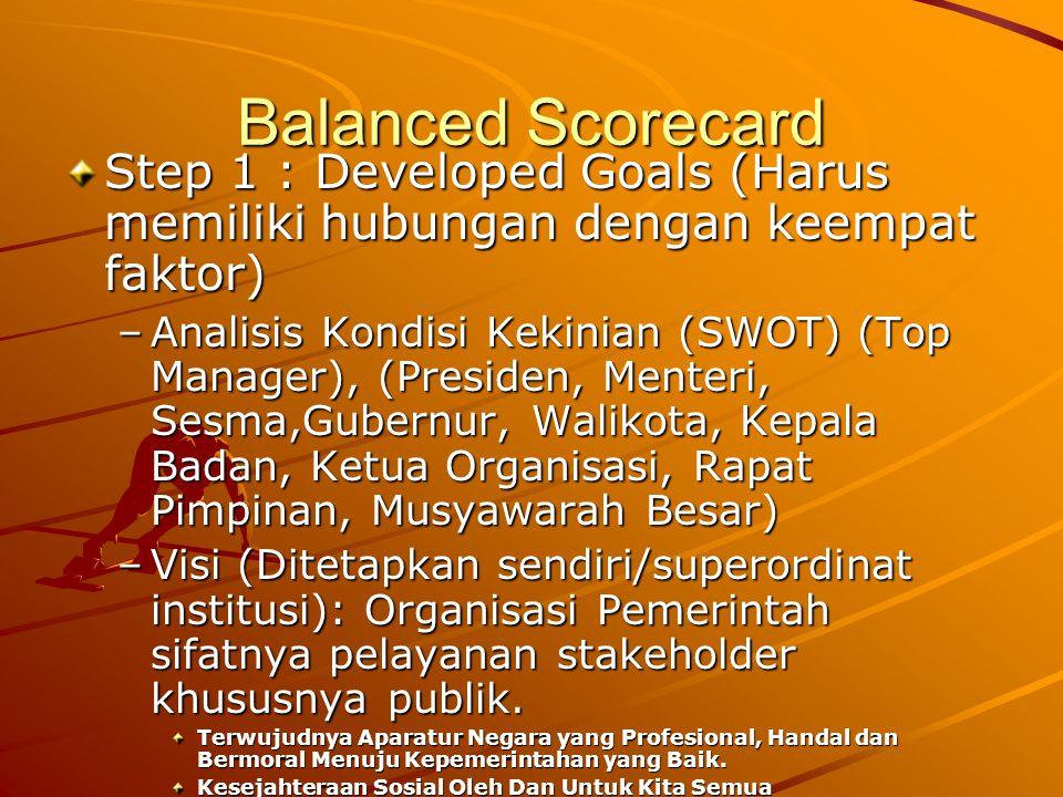 Balanced Scorecard Step 1 : Developed Goals (Harus memiliki hubungan dengan keempat faktor) –Analisis Kondisi Kekinian (SWOT) (Top Manager), (Presiden