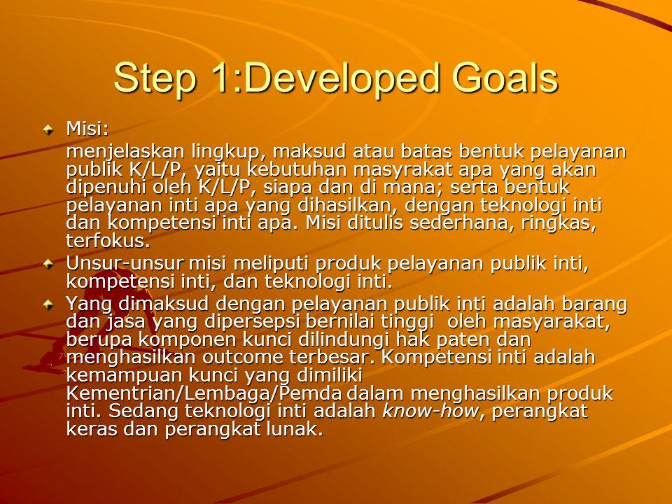 Step 1:Developed Goals Misi: menjelaskan lingkup, maksud atau batas bentuk pelayanan publik K/L/P, yaitu kebutuhan masyrakat apa yang akan dipenuhi ol