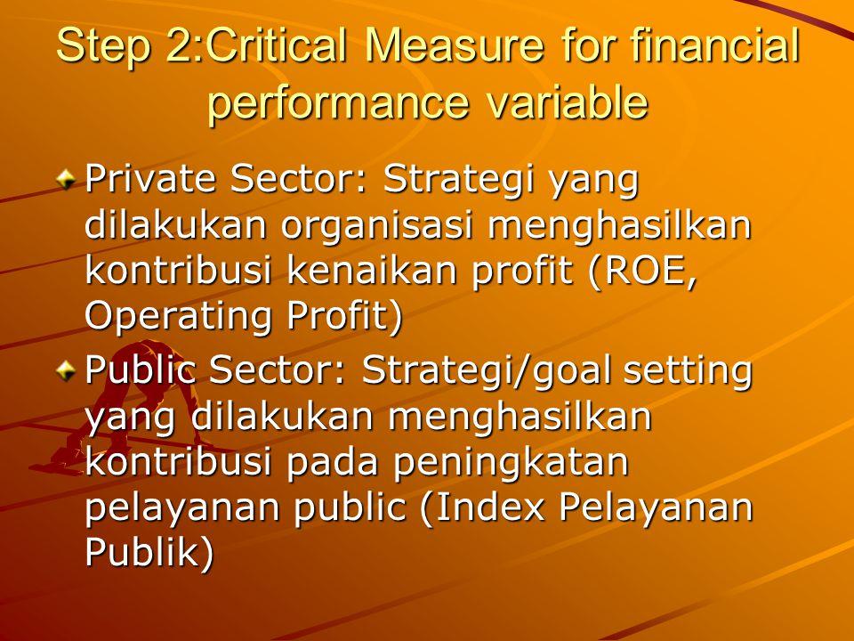 Step 2:Critical Measure for financial performance variable Private Sector: Strategi yang dilakukan organisasi menghasilkan kontribusi kenaikan profit