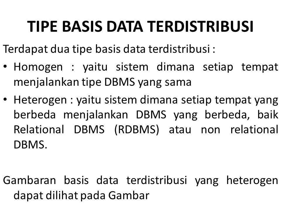 TIPE BASIS DATA TERDISTRIBUSI Terdapat dua tipe basis data terdistribusi : Homogen : yaitu sistem dimana setiap tempat menjalankan tipe DBMS yang sama