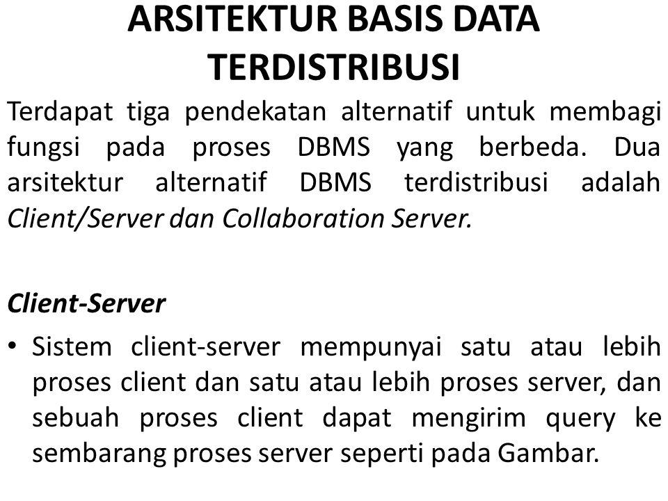 ARSITEKTUR BASIS DATA TERDISTRIBUSI Terdapat tiga pendekatan alternatif untuk membagi fungsi pada proses DBMS yang berbeda. Dua arsitektur alternatif