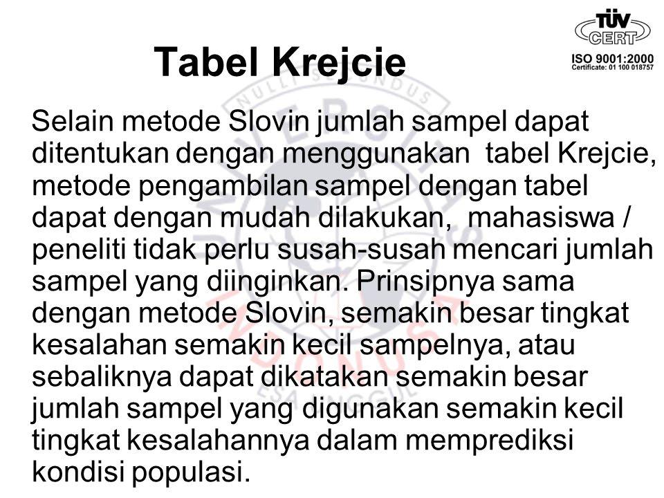 Tabel Krejcie Selain metode Slovin jumlah sampel dapat ditentukan dengan menggunakan tabel Krejcie, metode pengambilan sampel dengan tabel dapat denga