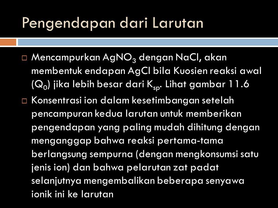 Pengendapan dari Larutan  Mencampurkan AgNO 3 dengan NaCl, akan membentuk endapan AgCl bila Kuosien reaksi awal (Q 0 ) jika lebih besar dari K sp. Li