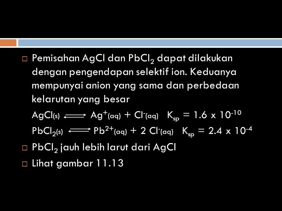  Pemisahan AgCl dan PbCl 2 dapat dilakukan dengan pengendapan selektif ion. Keduanya mempunyai anion yang sama dan perbedaan kelarutan yang besar AgC
