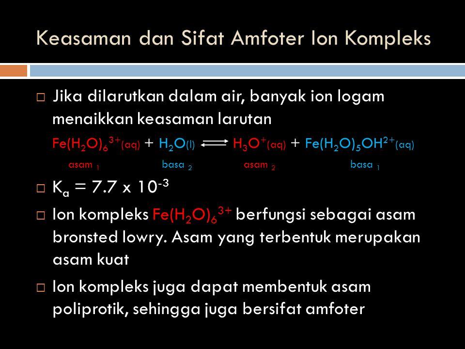 Keasaman dan Sifat Amfoter Ion Kompleks  Jika dilarutkan dalam air, banyak ion logam menaikkan keasaman larutan Fe(H 2 O) 6 3+ (aq) + H 2 O (l) H 3 O