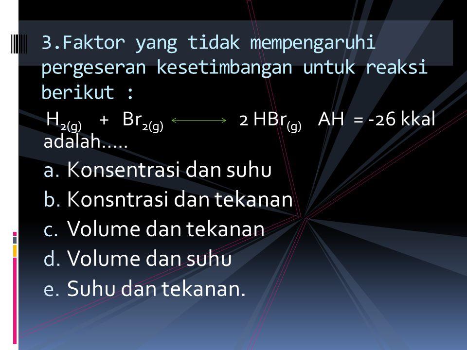 1. Menaikan tekanan 2. Menambah katalis 3. Menurunkan suhu 4. Memperbesar volume Reaksi pembuatan gas amoniak adalah reaksi Eksoterem, N 2(g) + 3 H 2(