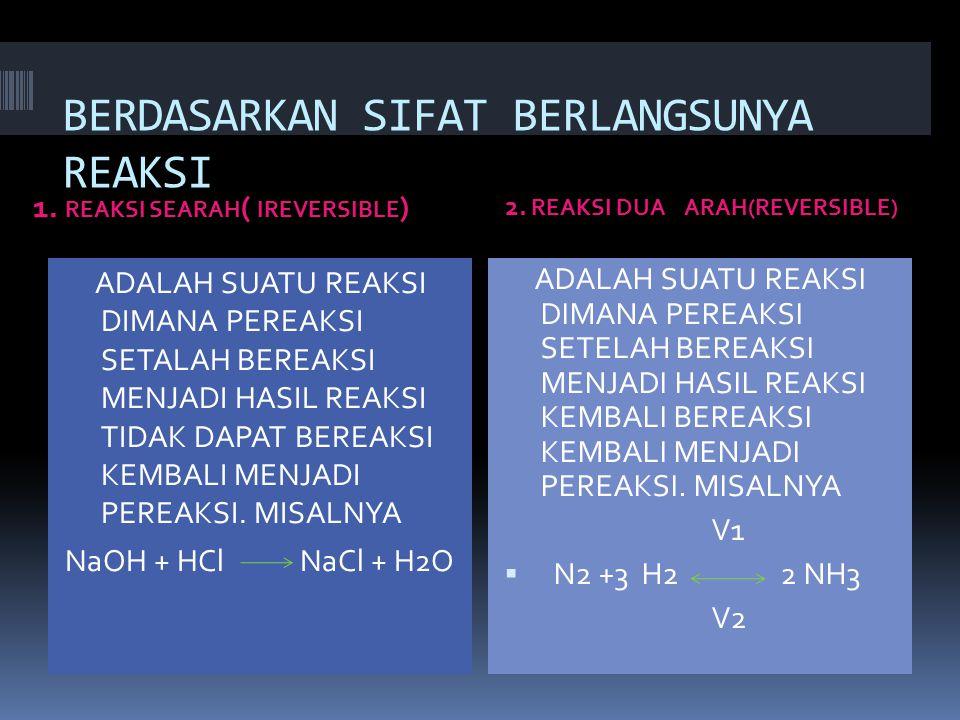 BERDASARKAN SIFAT BERLANGSUNYA REAKSI 1.REAKSI SEARAH ( IREVERSIBLE ) 2.
