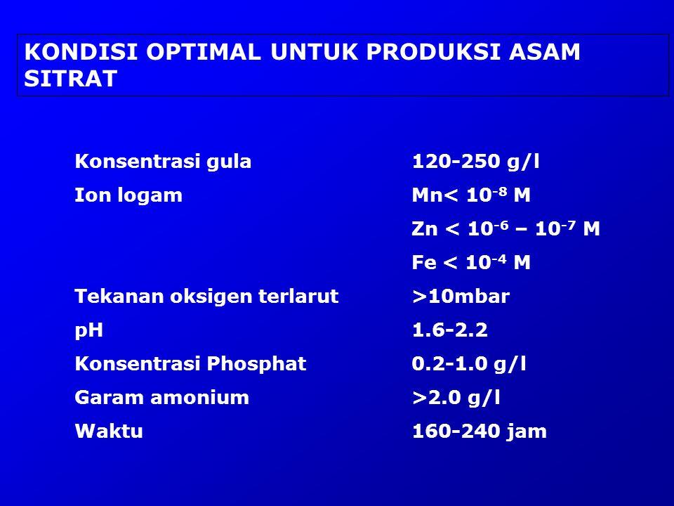 KONDISI OPTIMAL UNTUK PRODUKSI ASAM SITRAT Konsentrasi gula120-250 g/l Ion logamMn< 10 -8 M Zn < 10 -6 – 10 -7 M Fe < 10 -4 M Tekanan oksigen terlarut