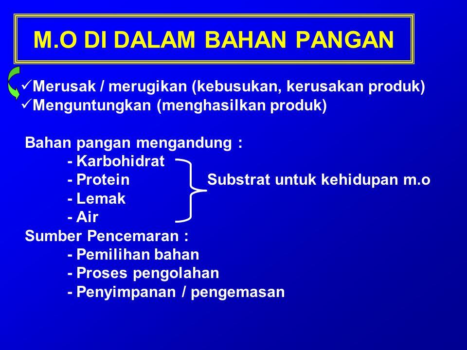M.O DI DALAM BAHAN PANGAN Merusak / merugikan (kebusukan, kerusakan produk) Menguntungkan (menghasilkan produk) Bahan pangan mengandung : - Karbohidra