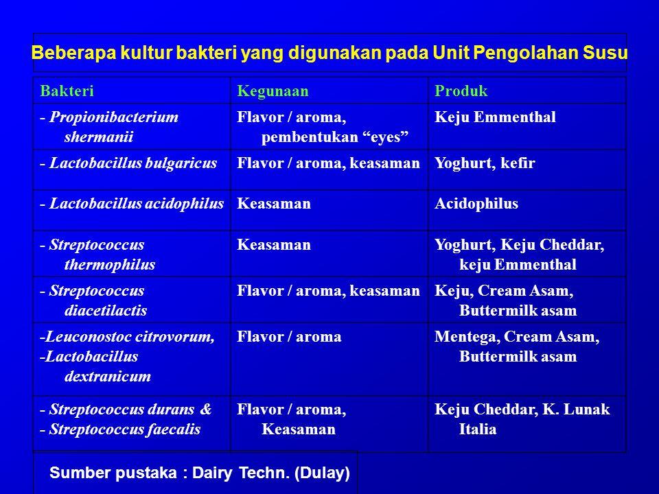 """BakteriKegunaanProduk - Propionibacterium shermanii Flavor / aroma, pembentukan """"eyes"""" Keju Emmenthal - Lactobacillus bulgaricusFlavor / aroma, keasam"""
