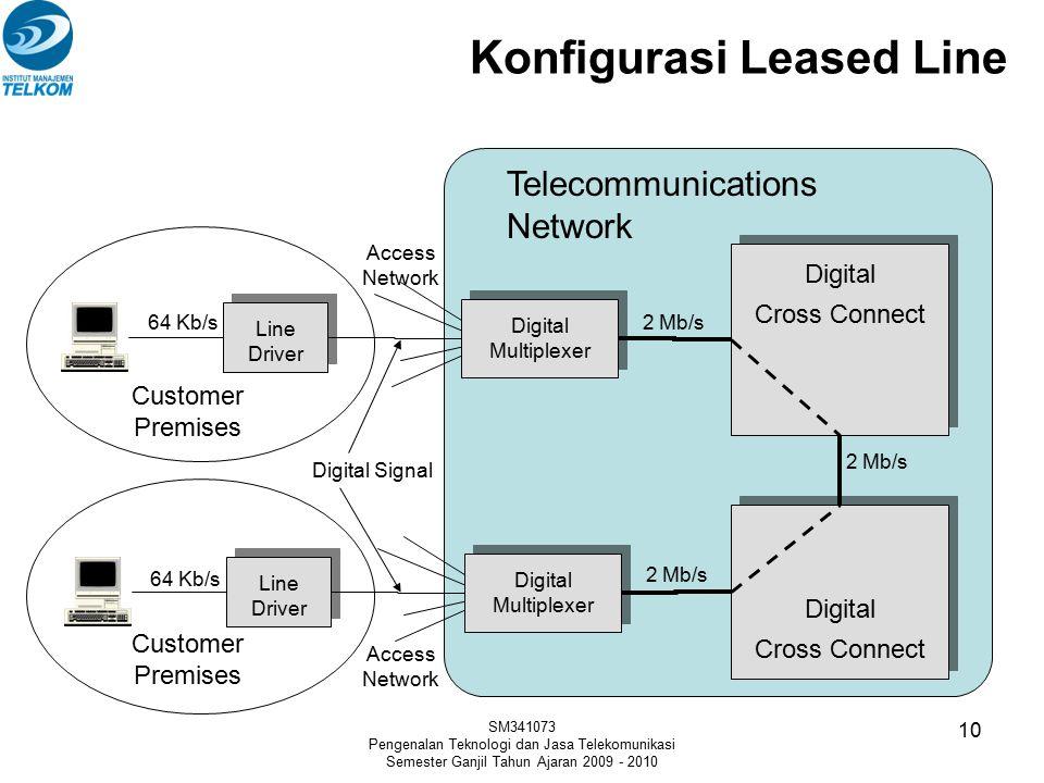 SM341073 Pengenalan Teknologi dan Jasa Telekomunikasi Semester Ganjil Tahun Ajaran 2009 - 2010 10 Line Driver Digital Cross Connect Digital Multiplexe