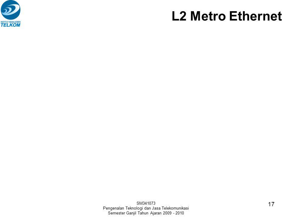 L2 Metro Ethernet SM341073 Pengenalan Teknologi dan Jasa Telekomunikasi Semester Ganjil Tahun Ajaran 2009 - 2010 17