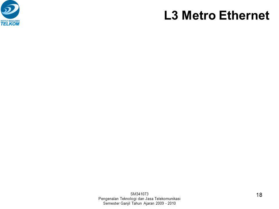 L3 Metro Ethernet SM341073 Pengenalan Teknologi dan Jasa Telekomunikasi Semester Ganjil Tahun Ajaran 2009 - 2010 18