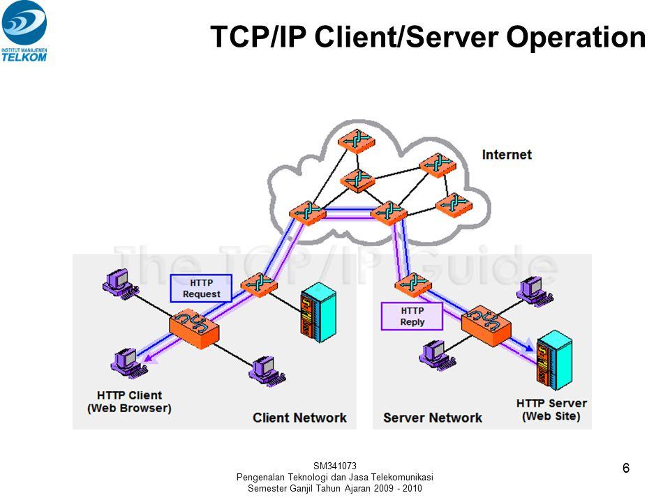 TCP/IP Client/Server Operation SM341073 Pengenalan Teknologi dan Jasa Telekomunikasi Semester Ganjil Tahun Ajaran 2009 - 2010 6