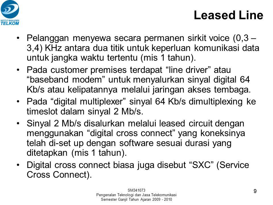 SM341073 Pengenalan Teknologi dan Jasa Telekomunikasi Semester Ganjil Tahun Ajaran 2009 - 2010 9 Pelanggan menyewa secara permanen sirkit voice (0,3 –