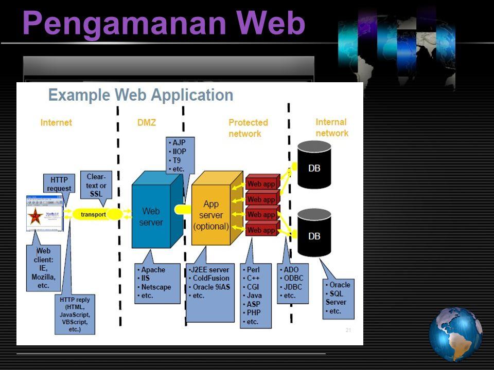Pengamanan Web