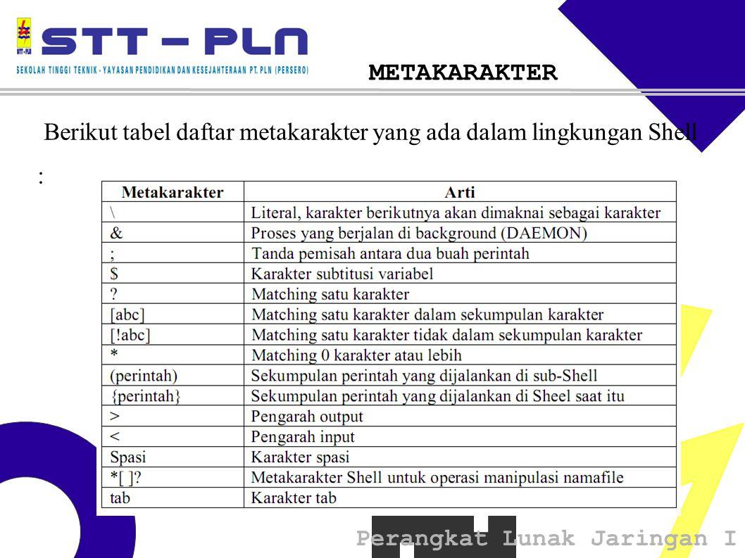 Perangkat Lunak Jaringan I METAKARAKTER Berikut tabel daftar metakarakter yang ada dalam lingkungan Shell :