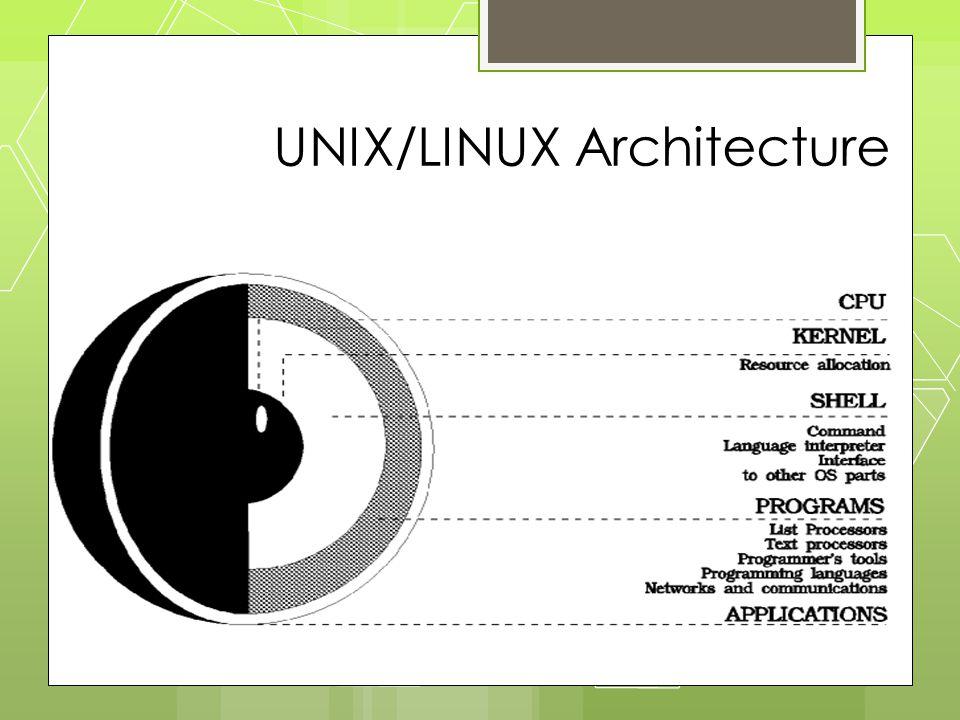 UNIX/LINUX Architecture
