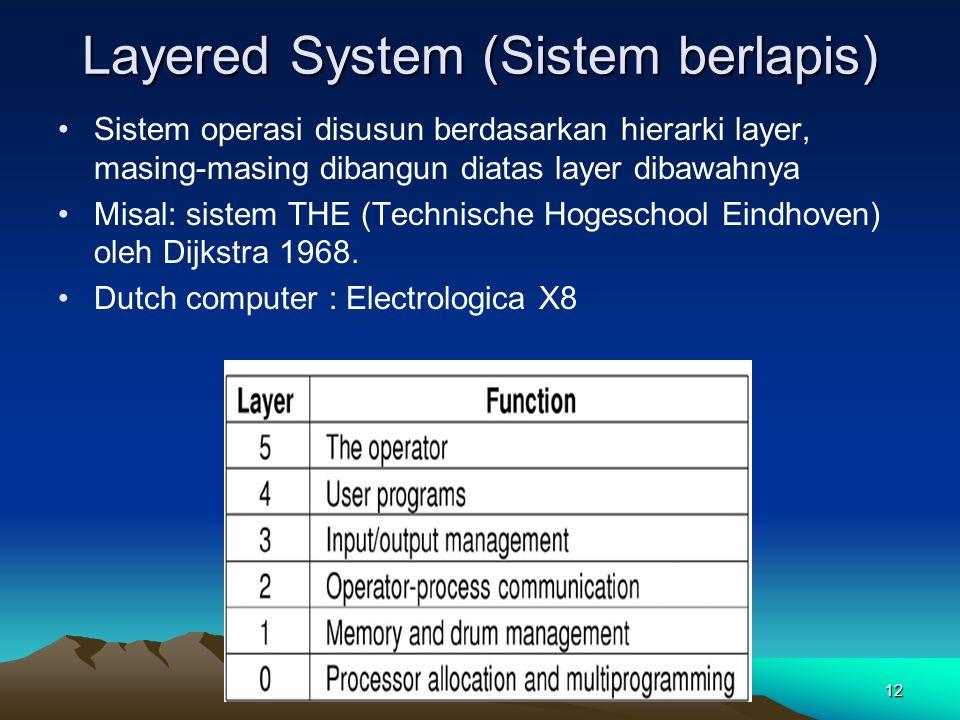 12 Layered System (Sistem berlapis) Sistem operasi disusun berdasarkan hierarki layer, masing-masing dibangun diatas layer dibawahnya Misal: sistem TH