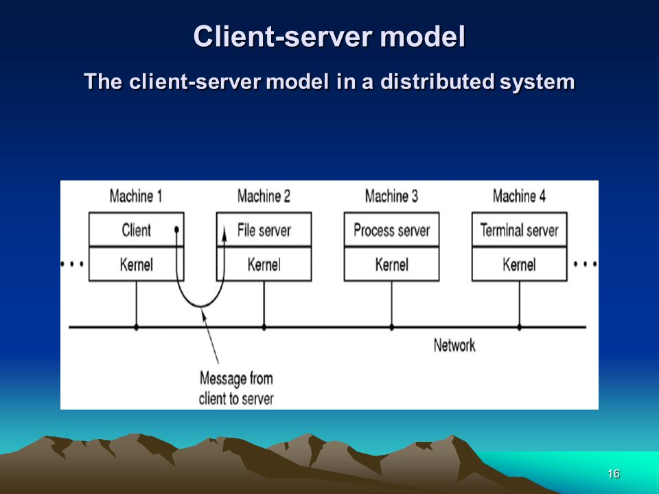 16 Client-server model The client-server model in a distributed system