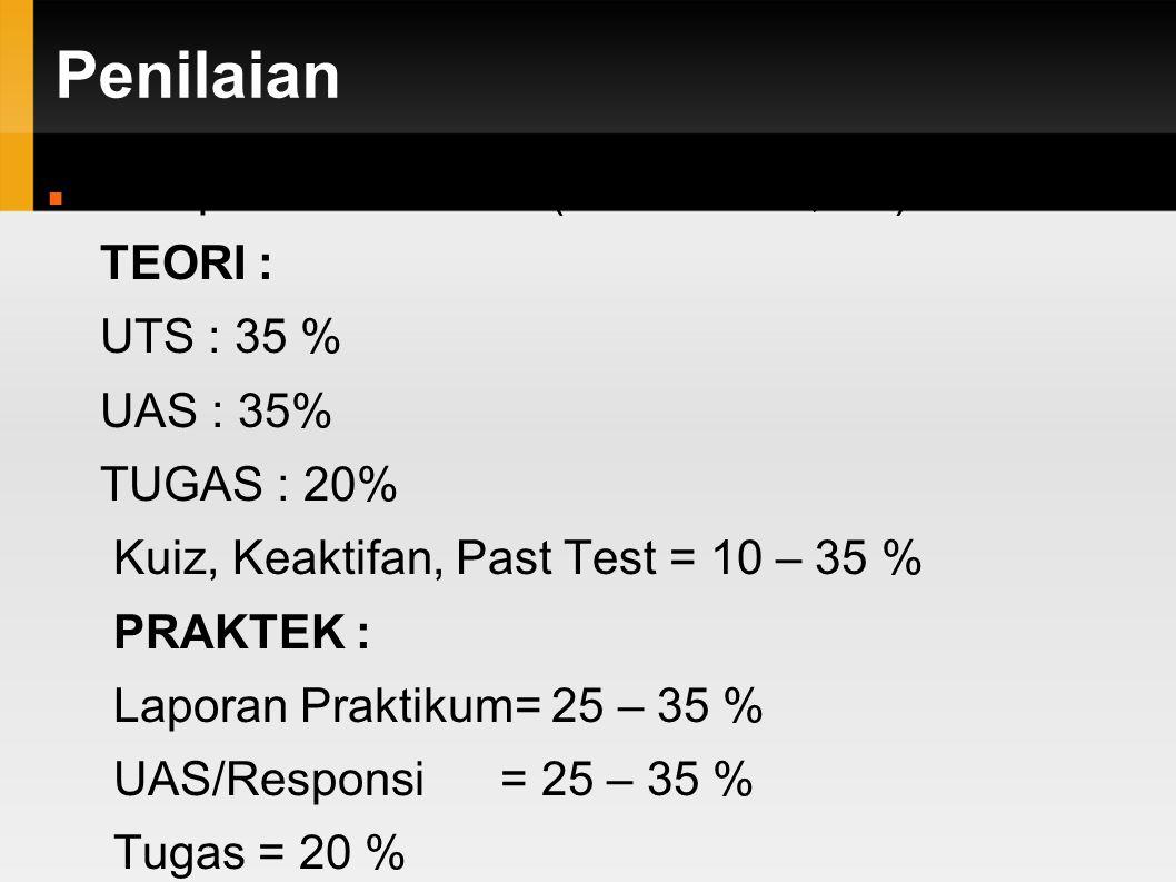 Penilaian Komponen Penilaian (4 SKS = 2T, 2P) TEORI : UTS : 35 % UAS : 35% TUGAS : 20% Kuiz, Keaktifan, Past Test = 10 – 35 % PRAKTEK : Laporan Praktikum= 25 – 35 % UAS/Responsi = 25 – 35 % Tugas = 20 % Kuiz, Keaktifan, Past Test = 10 – 35 %
