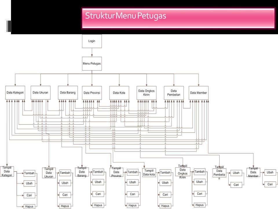 Struktur Menu Member