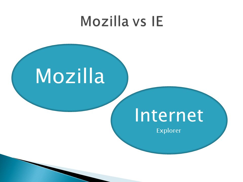Mozilla Internet Explorer