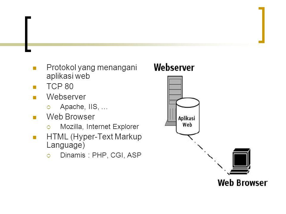 Webserver  Apache (http://www.apache.org) Install  # apt-get install apache2 Cek  # netstat –nlptu | grep 80  # ps ax | grep apache Direktori kerja  /var/www