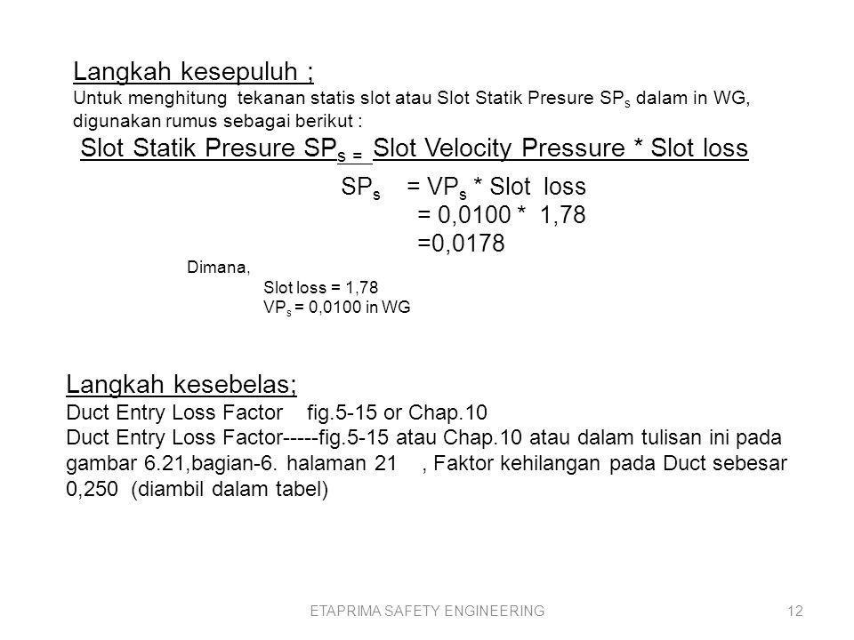 11 SLOTS FACTOR Gambar.6.21, Hood Entry Loss Factors Duct Entry Loss Factor-
