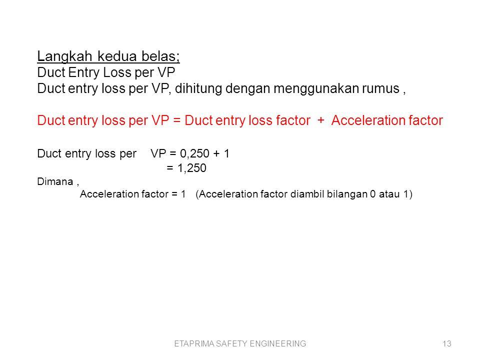 ETAPRIMA SAFETY ENGINEERING12 Langkah kesepuluh ; Untuk menghitung tekanan statis slot atau Slot Statik Presure SP s dalam in WG, digunakan rumus sebagai berikut : Slot Statik Presure SP s = Slot Velocity Pressure * Slot loss SP s = VP s * Slot loss = 0,0100 * 1,78 =0,0178 Dimana, Slot loss = 1,78 VP s = 0,0100 in WG Langkah kesebelas; Duct Entry Loss Factor fig.5-15 or Chap.10 Duct Entry Loss Factor-----fig.5-15 atau Chap.10 atau dalam tulisan ini pada gambar 6.21,bagian-6.