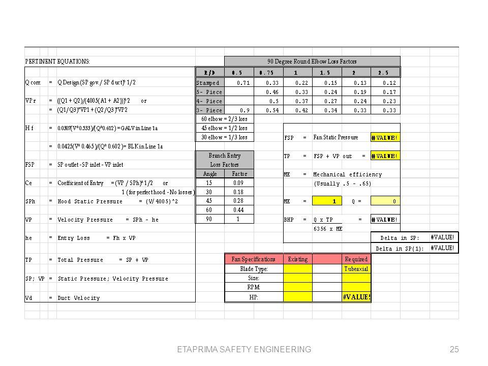 ETAPRIMA SAFETY ENGINEERING24