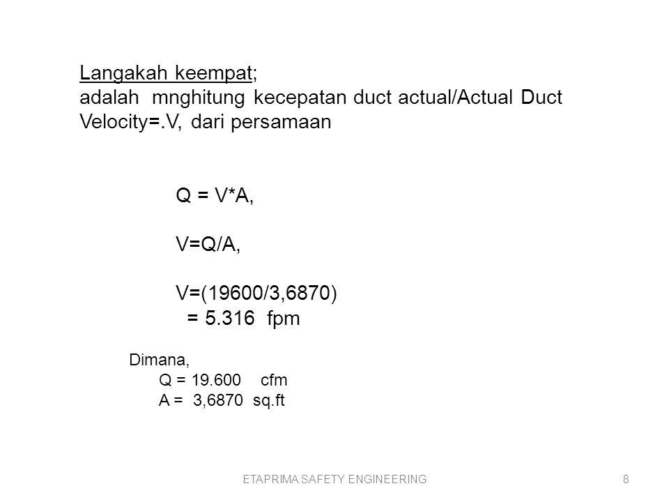 ETAPRIMA SAFETY ENGINEERING7 Langkah kedua ; adalah menentukan diameter duct = d c Contoh, misalnya ditentukan diameter duct ------ d c = 26 in (diketahui) Langkah ketiga ; adalah menghitung luas bukaan hood yang di desain= A, ft 2 A = 1/4  (d c /12) 2 = 3,14/4 (26/12) 2 = 3,6870 sq.ft