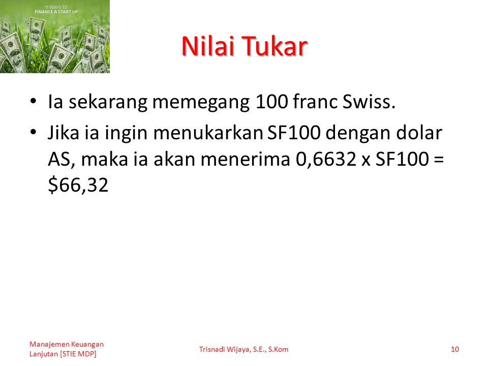 Nilai Tukar Ia sekarang memegang 100 franc Swiss. Jika ia ingin menukarkan SF100 dengan dolar AS, maka ia akan menerima 0,6632 x SF100 = $66,32 Manaje