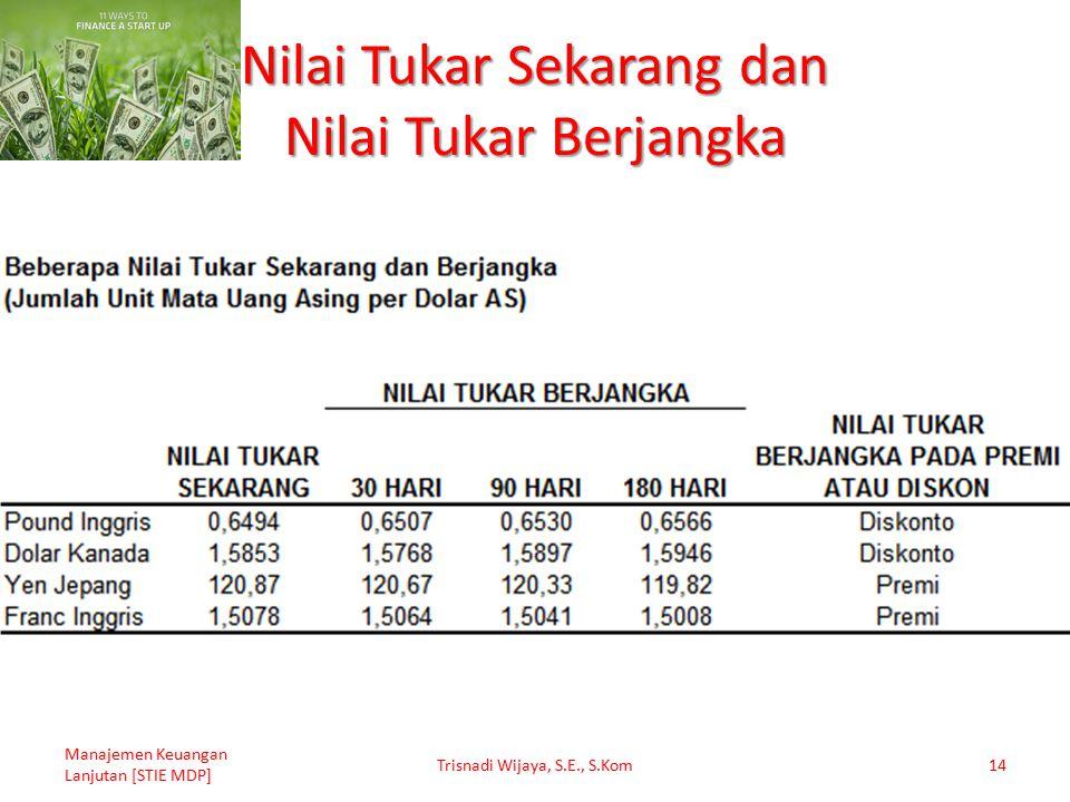 Nilai Tukar Sekarang dan Nilai Tukar Berjangka Manajemen Keuangan Lanjutan [STIE MDP] Trisnadi Wijaya, S.E., S.Kom14