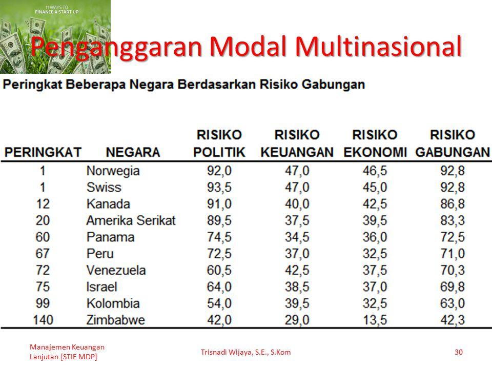 Penganggaran Modal Multinasional Manajemen Keuangan Lanjutan [STIE MDP] Trisnadi Wijaya, S.E., S.Kom30