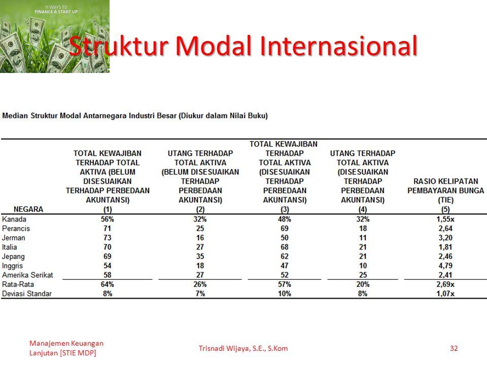 Struktur Modal Internasional Manajemen Keuangan Lanjutan [STIE MDP] Trisnadi Wijaya, S.E., S.Kom32
